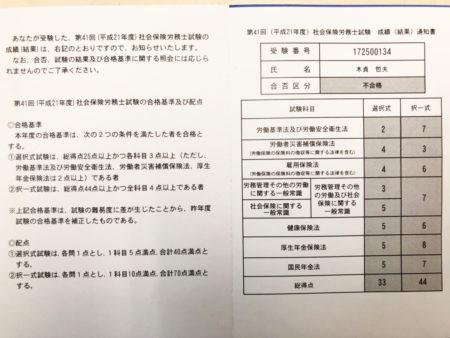 社労士試験(不合格)