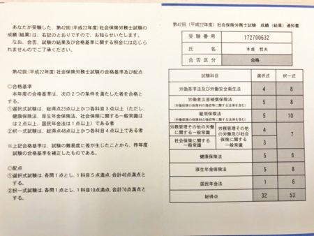 社労士試験(合格)